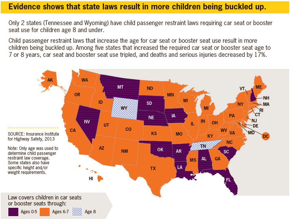 Child Car Seat Guidelines By State 2018