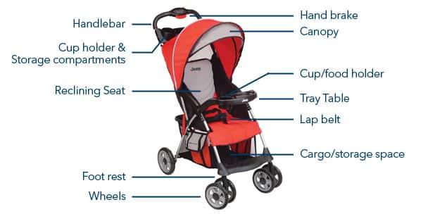 stroller-basics