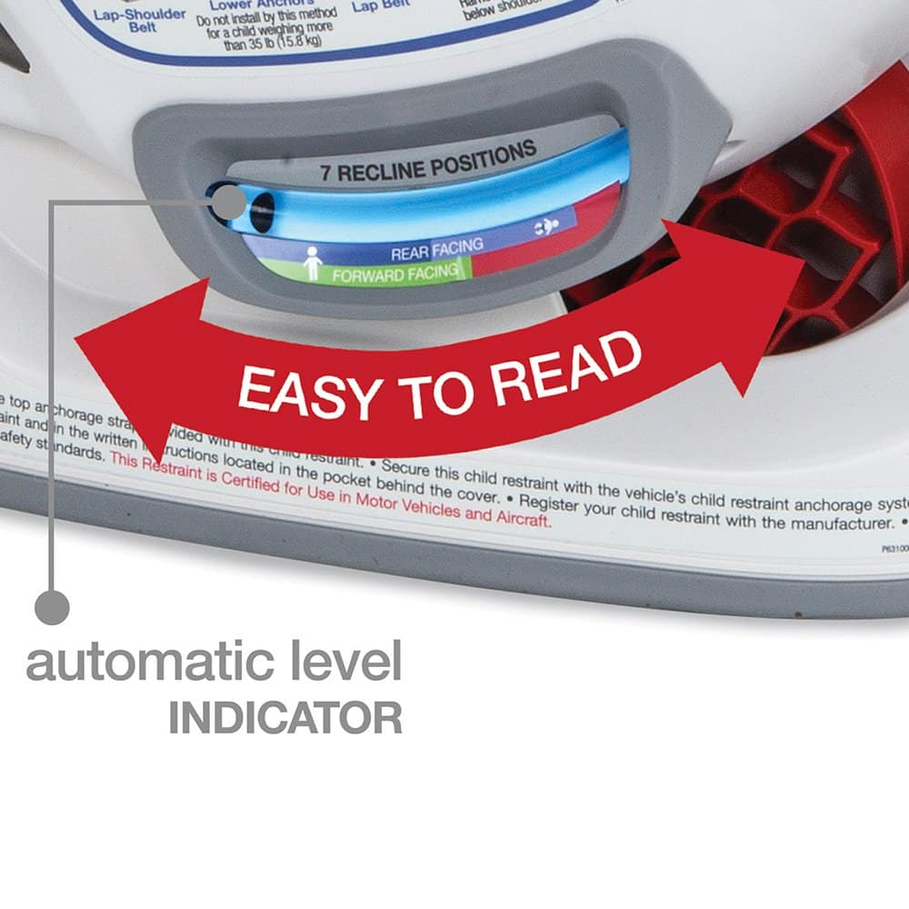 automatic level indicator